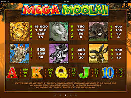 Mega Moolah The Best Online Pokies
